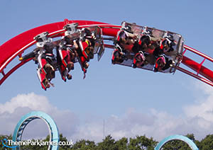 G Force inversion